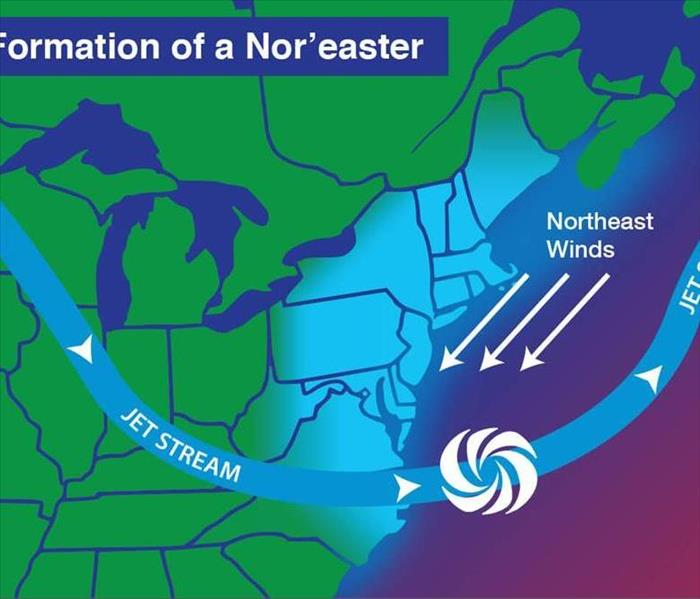 How a Nor'easter Develops